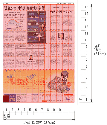 신문·온라인 광고